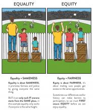Equality verses Equity